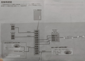 配線系統図